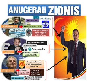 Kecenderongan Anwar menggunakan kuasa asing melalui bantuan kewangan dan media massa barat menjadikan beliau yakin rakyat akan menyokongnya dalam PRU13 kelak