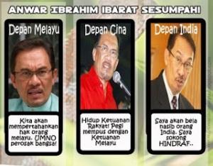 Sifat bermuka-muka Anwar dalam sesuatu isu kontroversi merupakan strategi beliau dalam mendapatkan sokongan rakyat