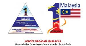 Konsep keterbukaan 1Malaysia bermaksud menjujung Perlembagaan Negara tanpa menjejaskan INTIPATI ketuanan Melayu Bumiputera