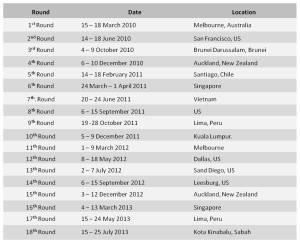 TPPA masih lagi diperbincangkan secara terperinci oleh 11 Negara hingga akhir tahun ini
