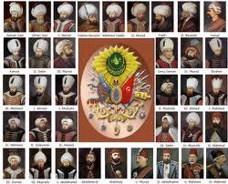 Terlupusnya Kerajaan Uthmaniyah pada tahun 1924 menandakan tamatnya Sistem Khalifah yang diasaskan sejak 636 tahun dahulu