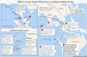 Laluan penerbangan MH370 sepatutnya berakhir di Beijing. Tetapi dipintas ke Lautan Hindi. Timbul tanda tanya, mengapa di Lautan Hindi?