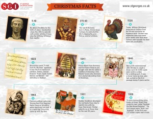 Kronologi sambutan Krismas membuktikan berlakunya penambahan budaya dan amalan yang diceduk dari amalan Pagan.