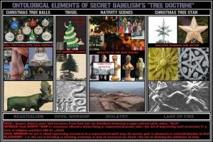 """Ciri-ciri asas Paganisme yang dijadikan hiasan mengikut """"Tree Doctrine"""" pada pokok Krismas."""