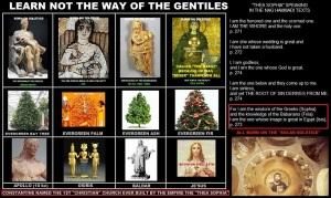 Amalan Paganisme dijadikan saduran dan ikutan oleh penganut Kristian semasa menyambut Hari Krismas.